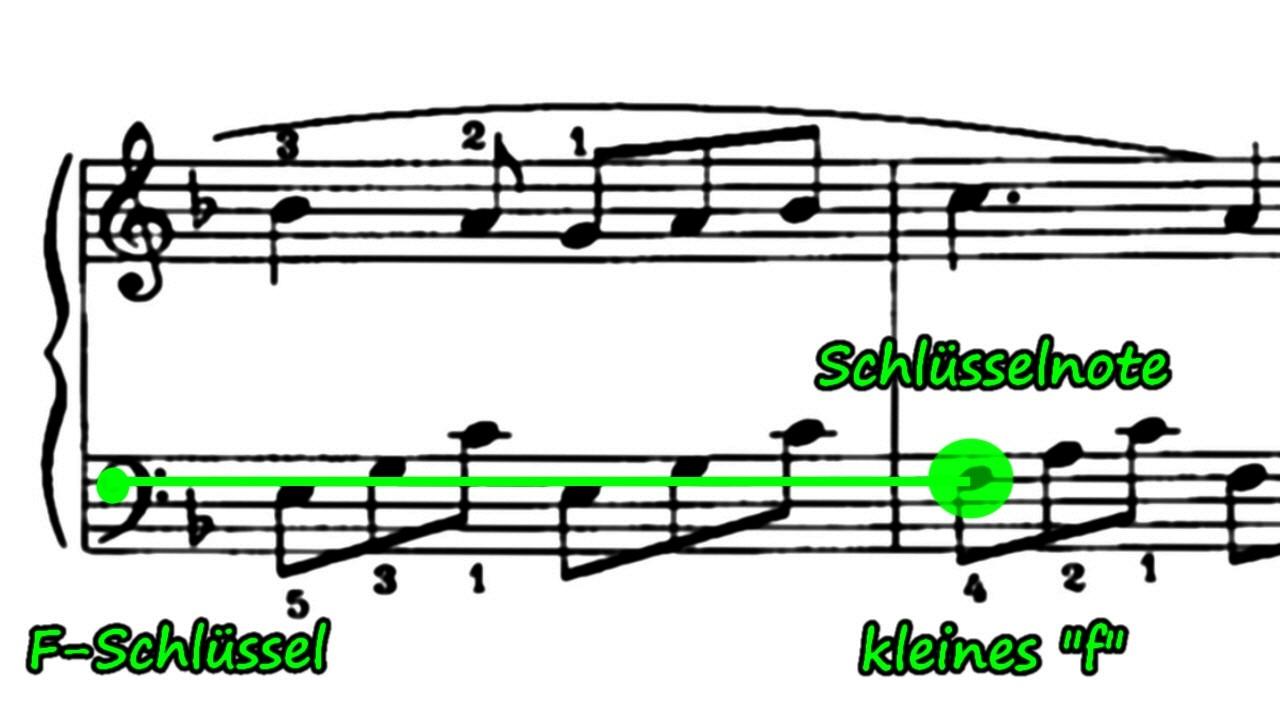 F-Schlüssel im Notenbild grün markiert