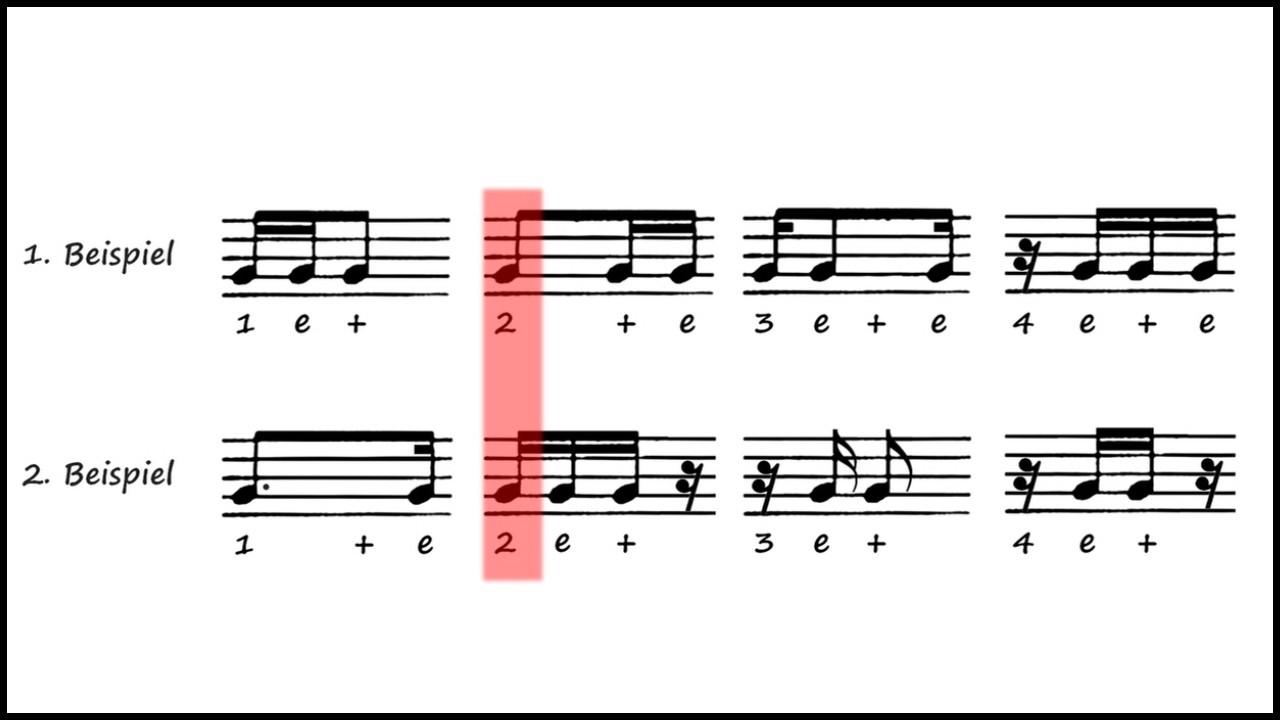 unterschiedliche Beispiele von Noten in Sechzehntel-Rhythmik