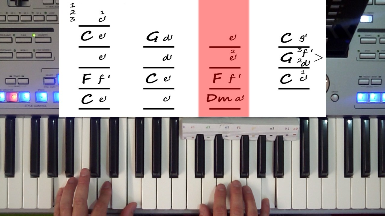2 Hände spielen Keyboard nach Leadsheet